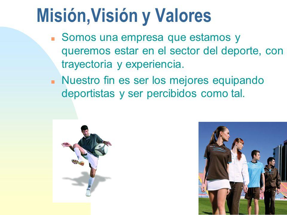 Misión,Visión y Valores
