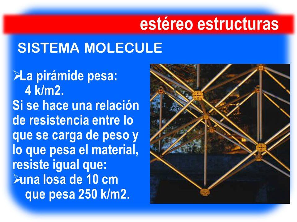 estéreo estructuras SISTEMA MOLECULE La pirámide pesa: 4 k/m2.