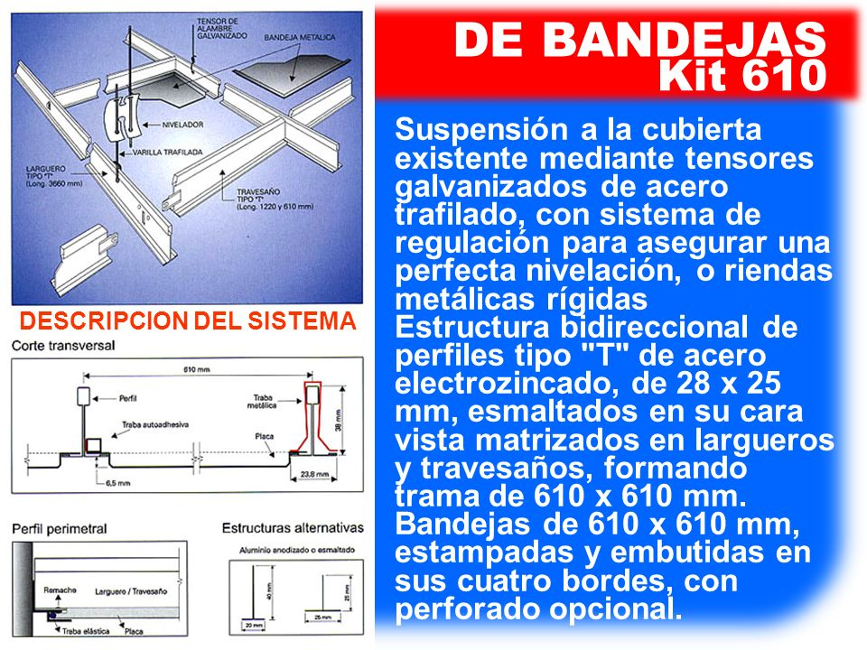 DE BANDEJAS Kit 610.