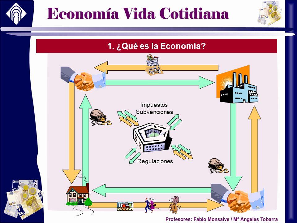 1. ¿Qué es la Economía Regulaciones Impuestos Subvenciones