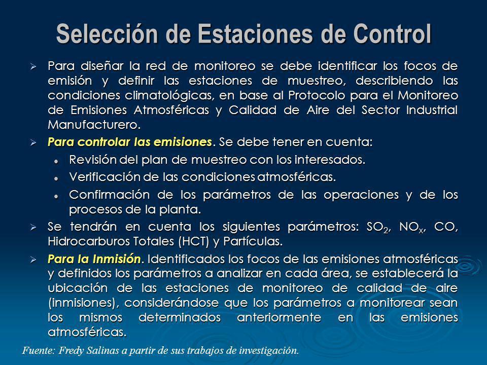 Selección de Estaciones de Control