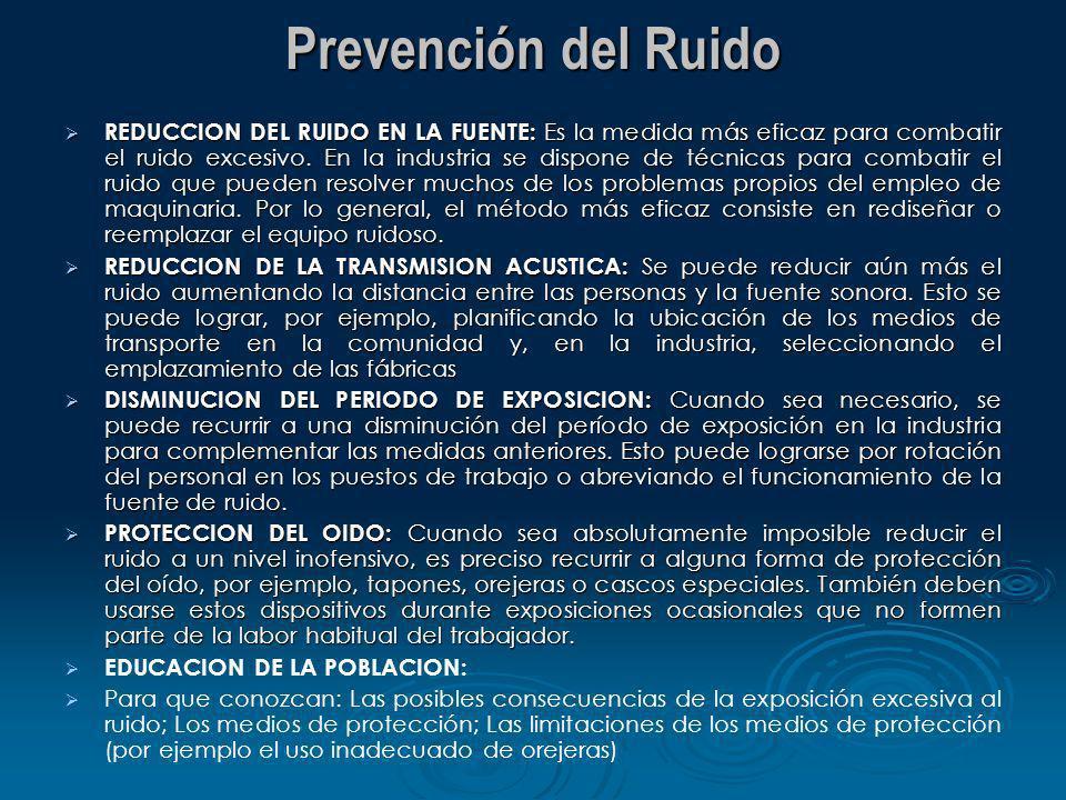 Prevención del Ruido