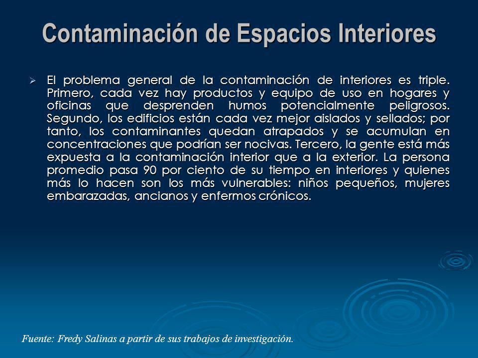 Contaminación de Espacios Interiores