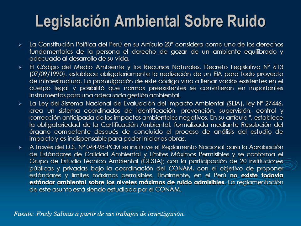 Legislación Ambiental Sobre Ruido