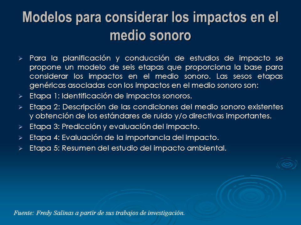 Modelos para considerar los impactos en el medio sonoro