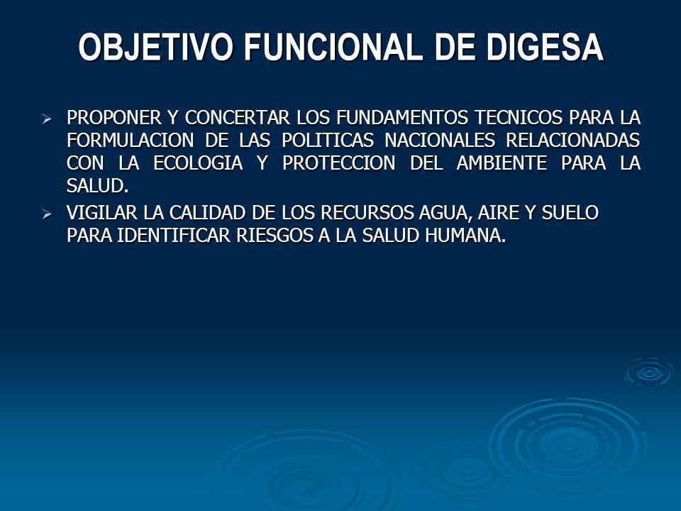 OBJETIVO FUNCIONAL DE DIGESA