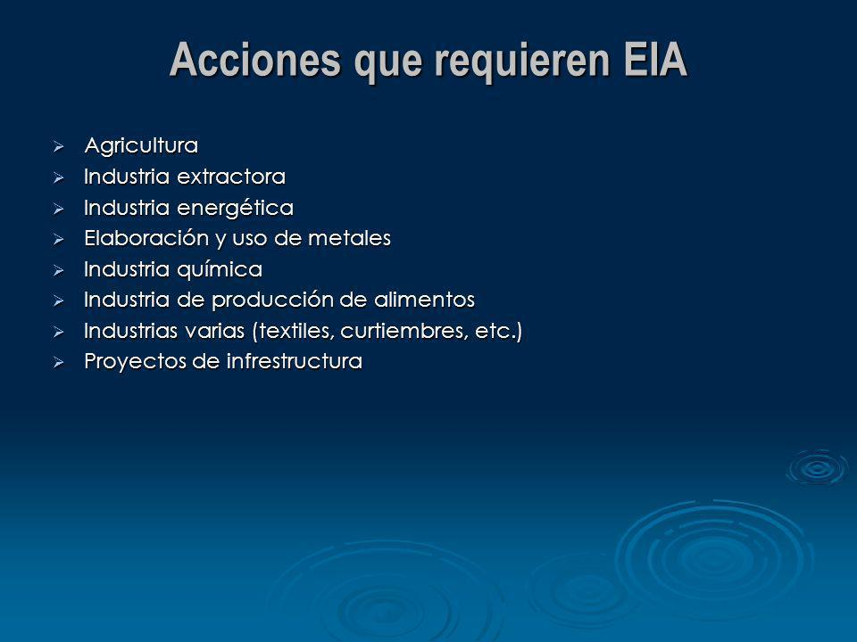 Acciones que requieren EIA