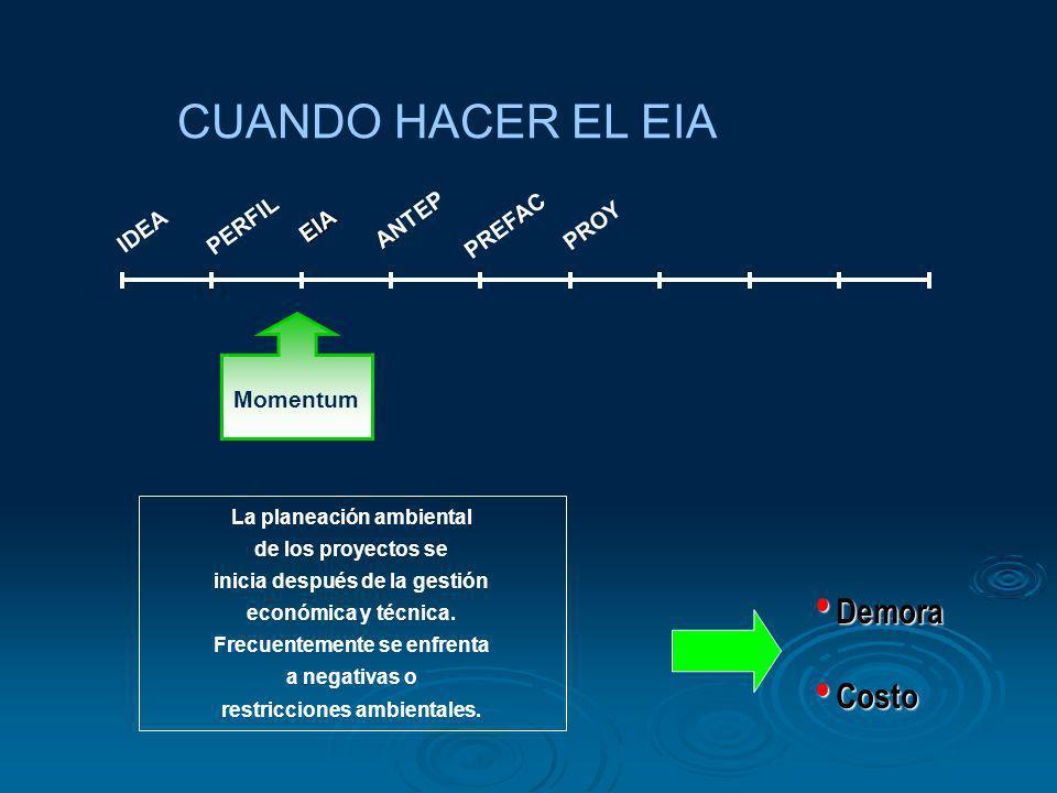 CUANDO HACER EL EIA Demora Costo ANTEP PERFIL PREFAC PROY IDEA EIA