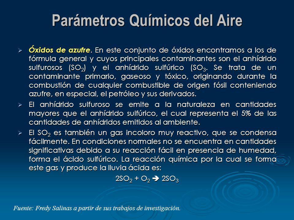 Parámetros Químicos del Aire