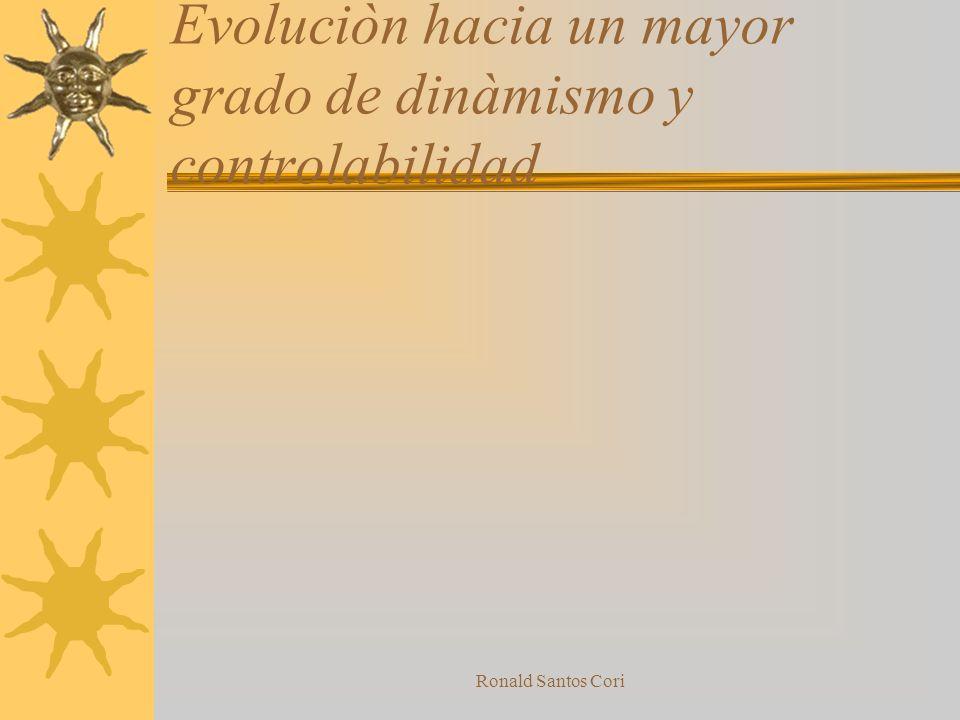 Evoluciòn hacia un mayor grado de dinàmismo y controlabilidad