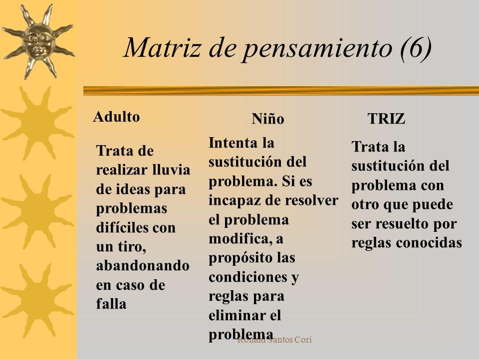 Matriz de pensamiento (6)