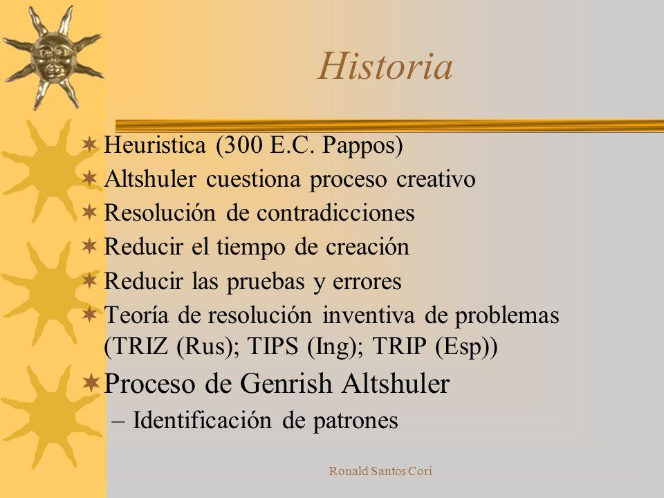 Historia Proceso de Genrish Altshuler Heuristica (300 E.C. Pappos)