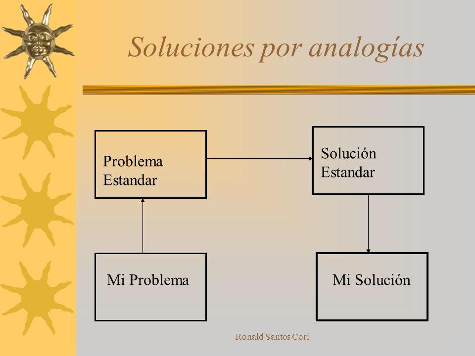 Soluciones por analogías