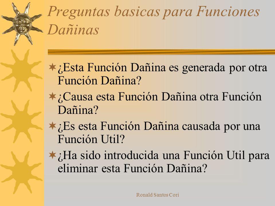 Preguntas basicas para Funciones Dañinas