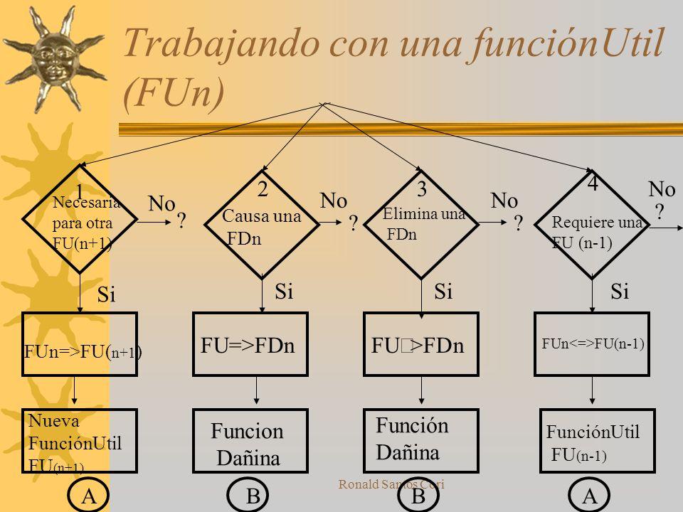 Trabajando con una funciónUtil (FUn)