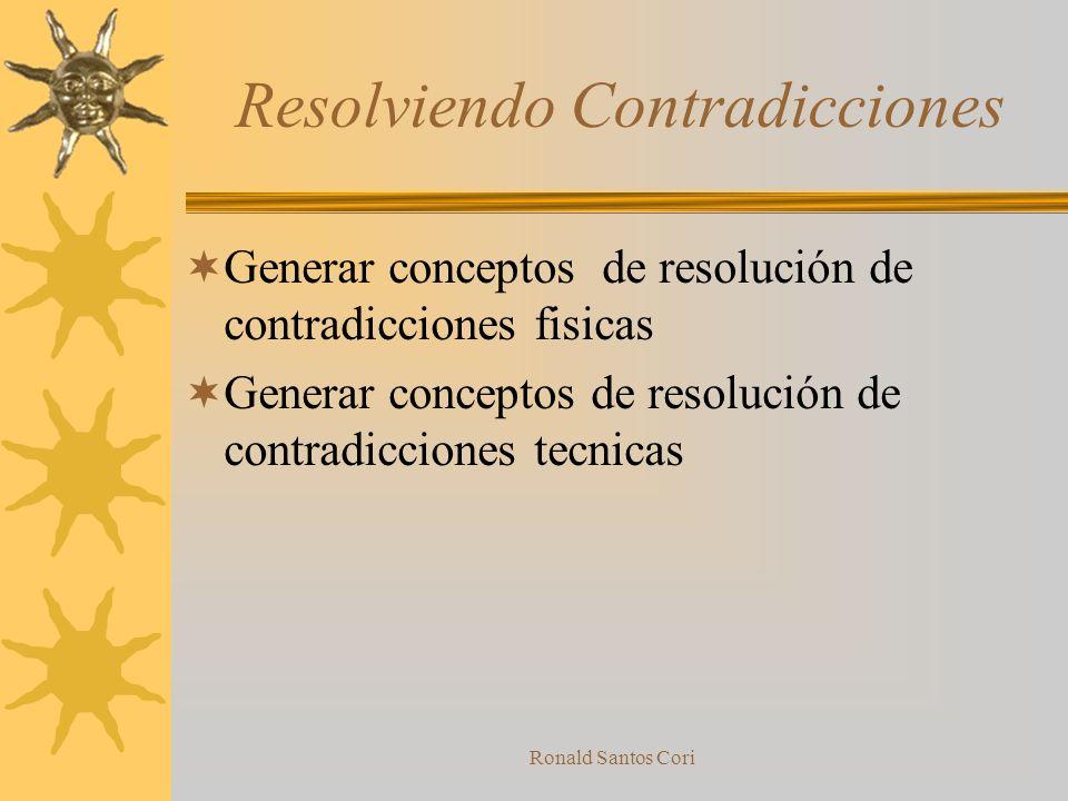 Resolviendo Contradicciones