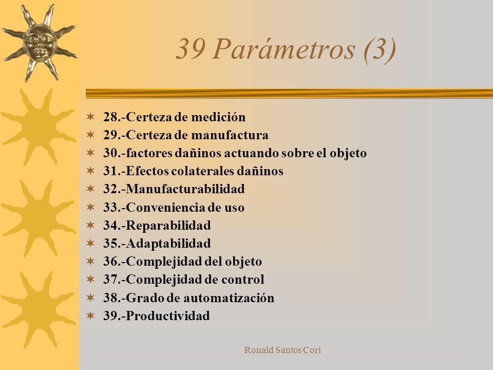 39 Parámetros (3) 28.-Certeza de medición 29.-Certeza de manufactura