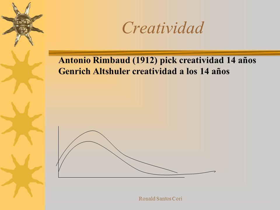 Creatividad Antonio Rimbaud (1912) pick creatividad 14 años