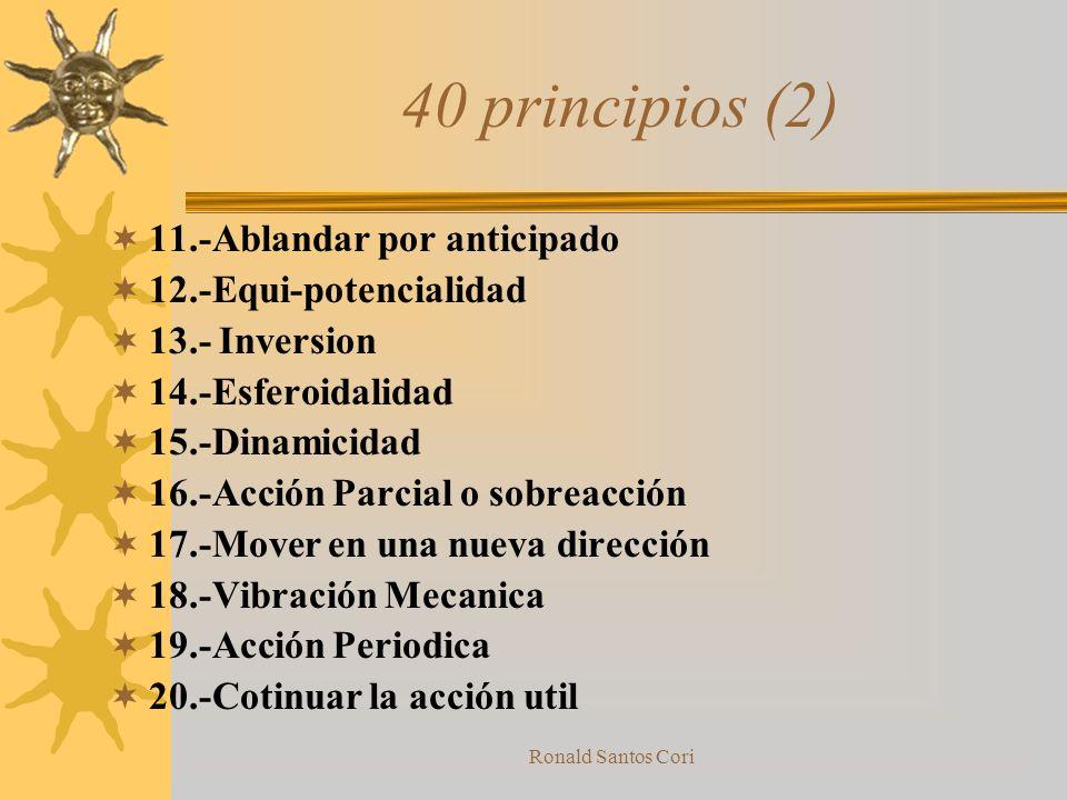 40 principios (2) 11.-Ablandar por anticipado 12.-Equi-potencialidad