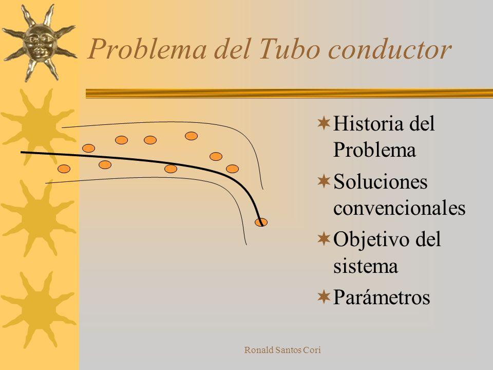 Problema del Tubo conductor