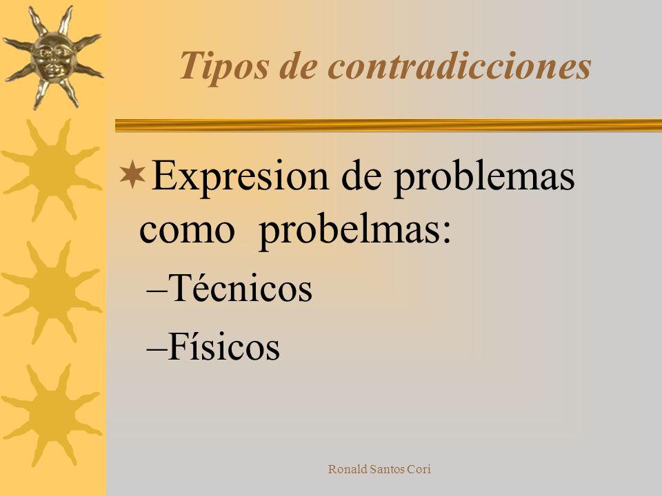 Tipos de contradicciones