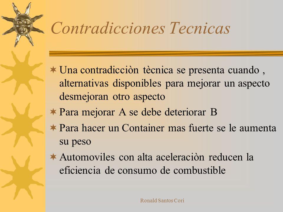 Contradicciones Tecnicas