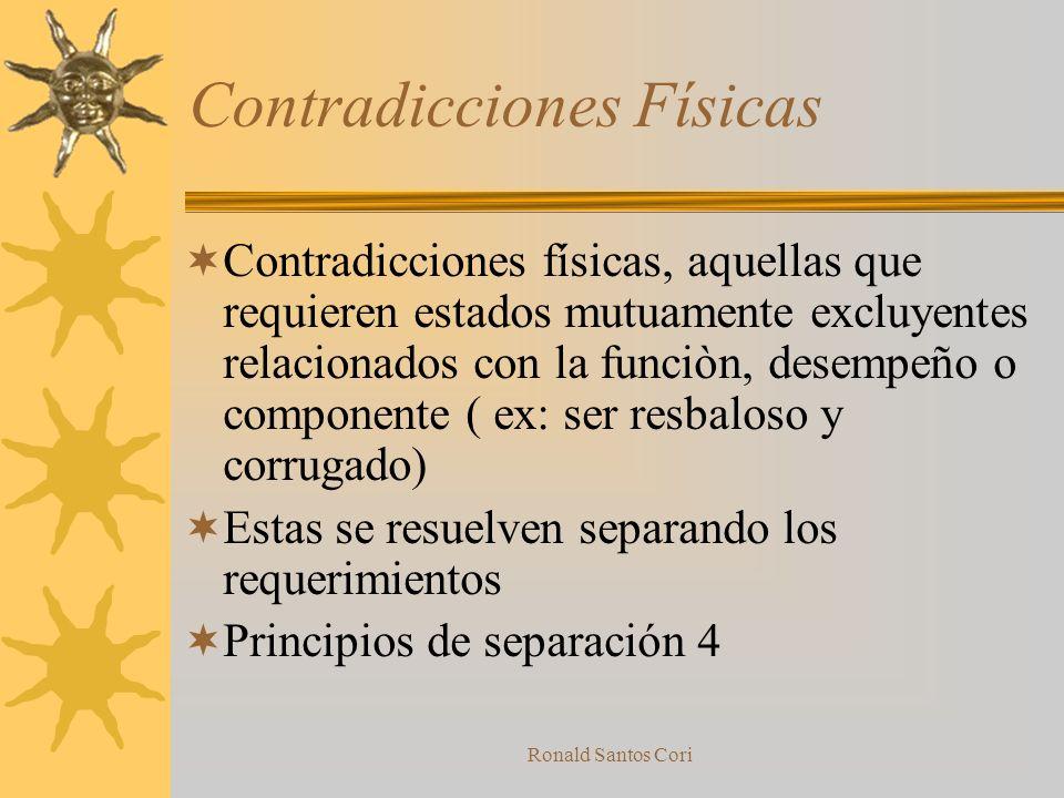 Contradicciones Físicas