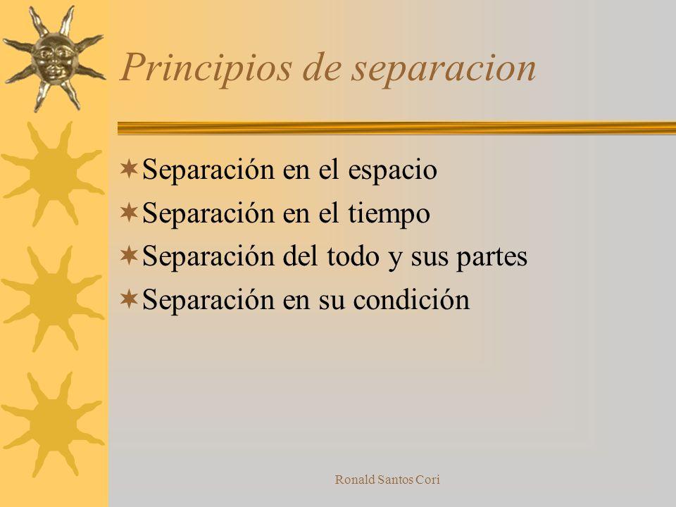Principios de separacion