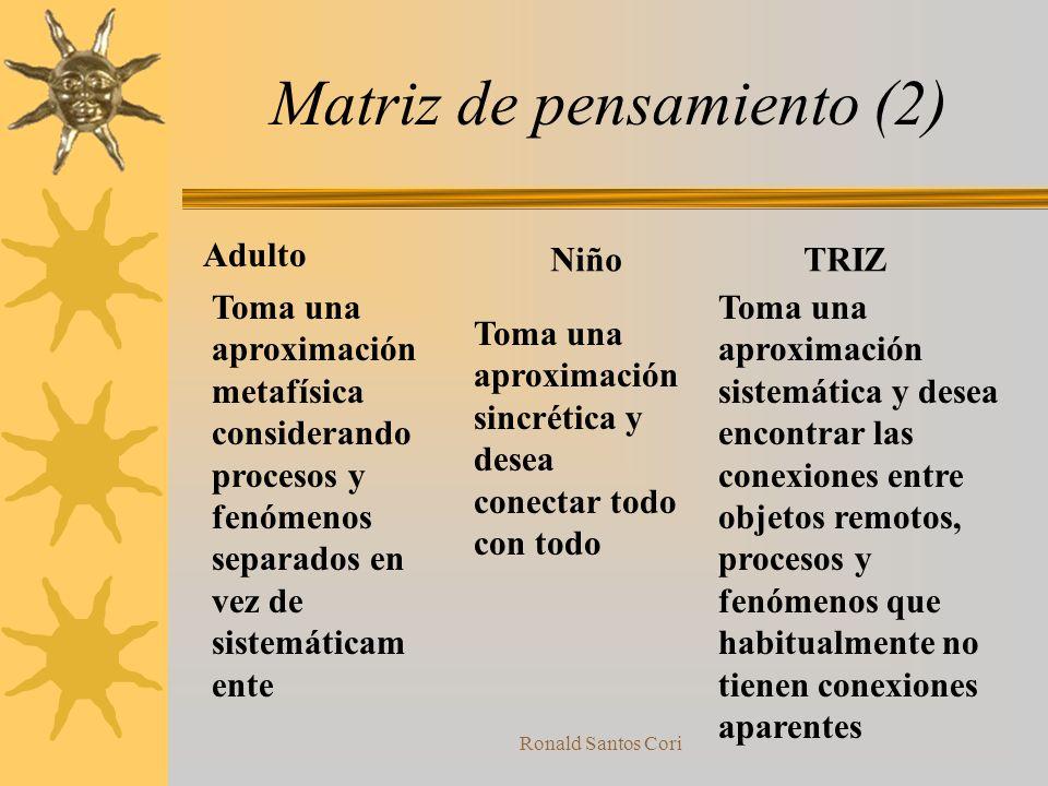 Matriz de pensamiento (2)
