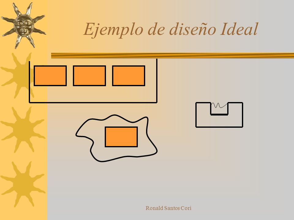 Ejemplo de diseño Ideal