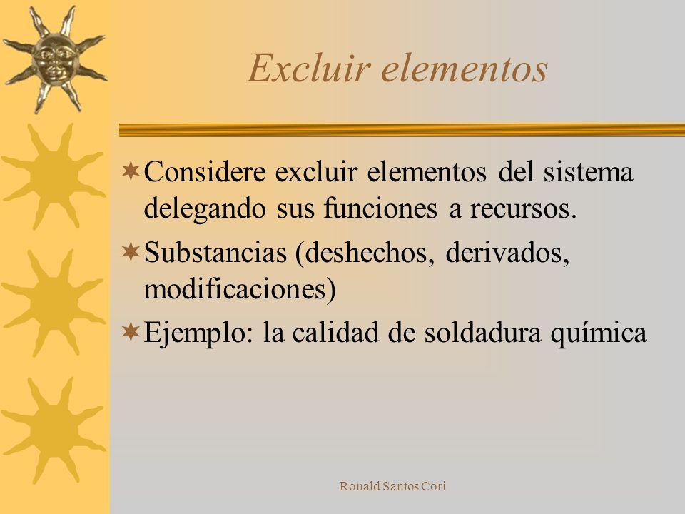 Excluir elementos Considere excluir elementos del sistema delegando sus funciones a recursos. Substancias (deshechos, derivados, modificaciones)