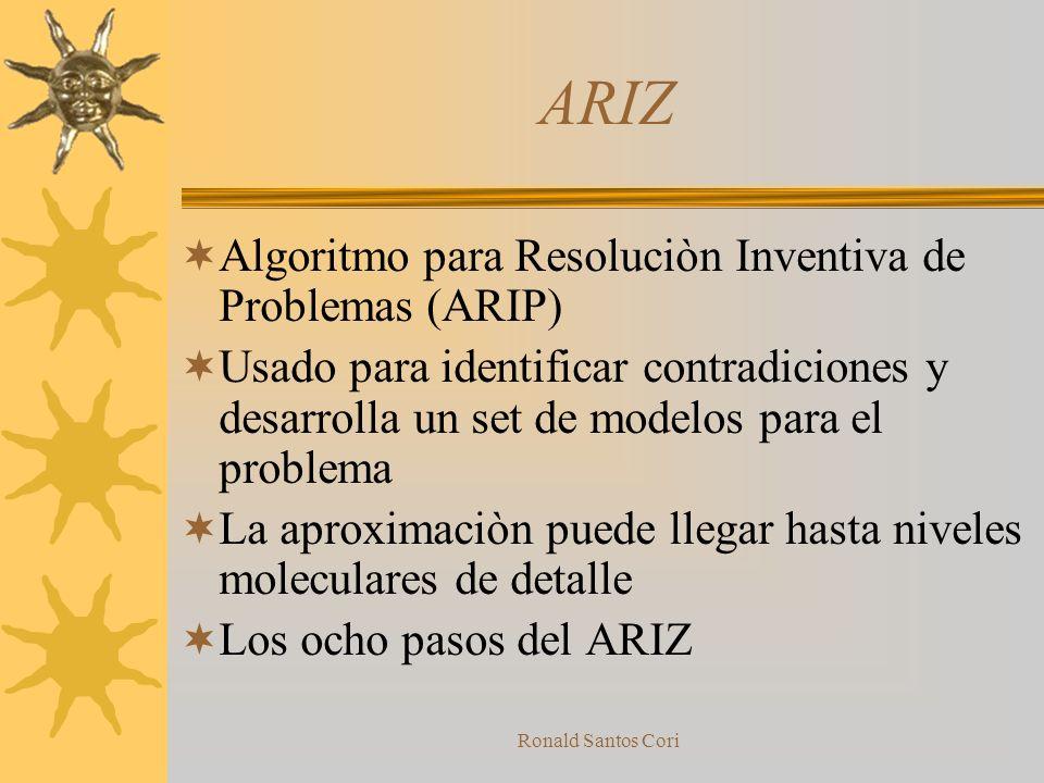ARIZ Algoritmo para Resoluciòn Inventiva de Problemas (ARIP)