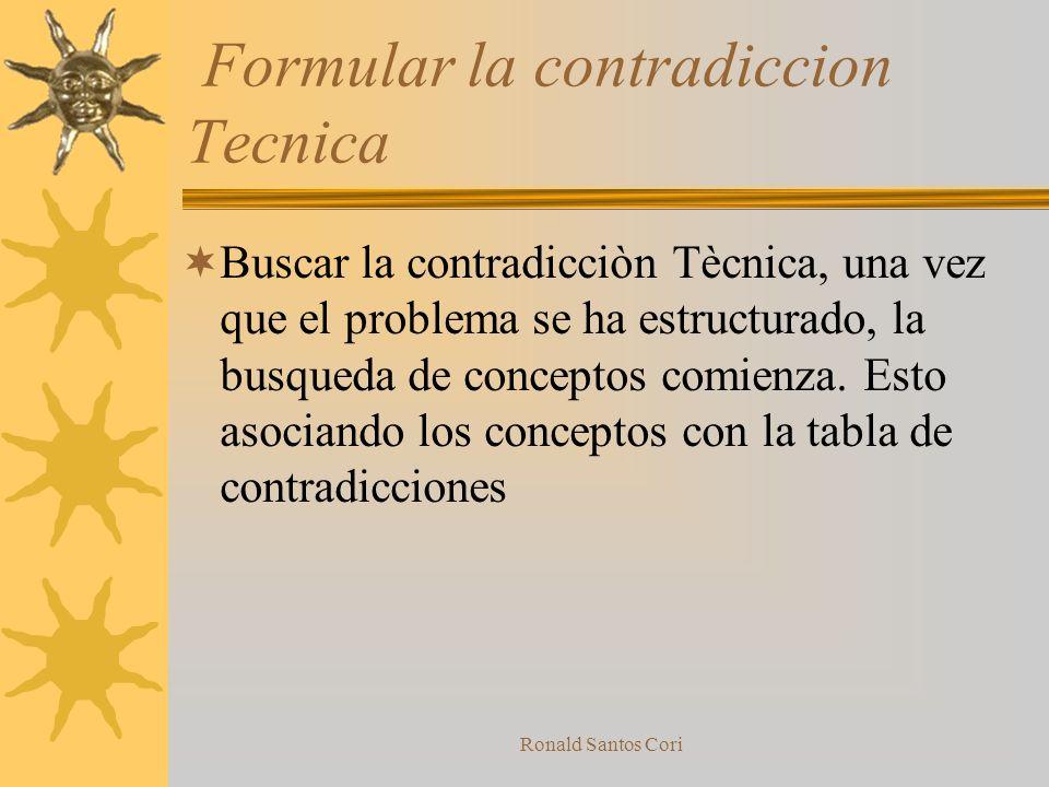 Formular la contradiccion Tecnica