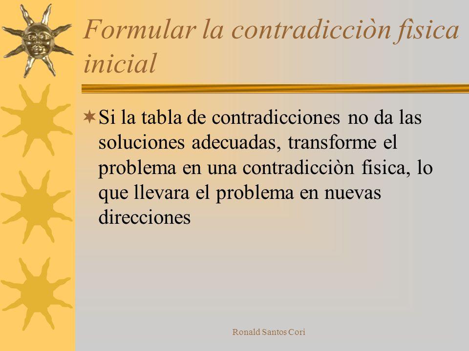 Formular la contradicciòn fìsica inicial