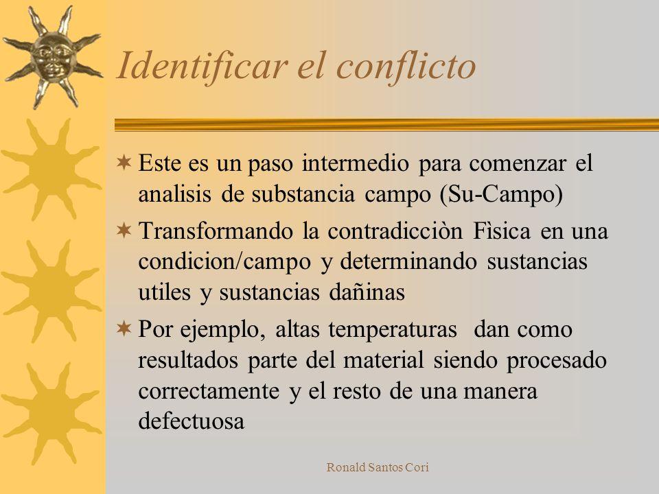 Identificar el conflicto