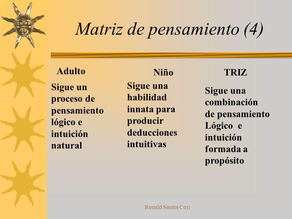 Matriz de pensamiento (4)