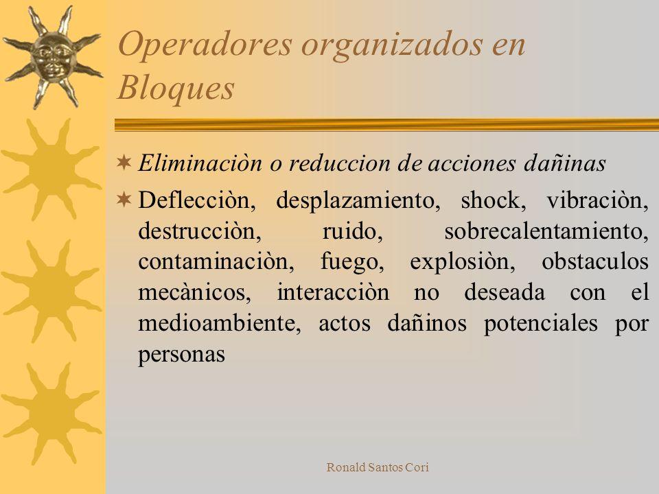 Operadores organizados en Bloques