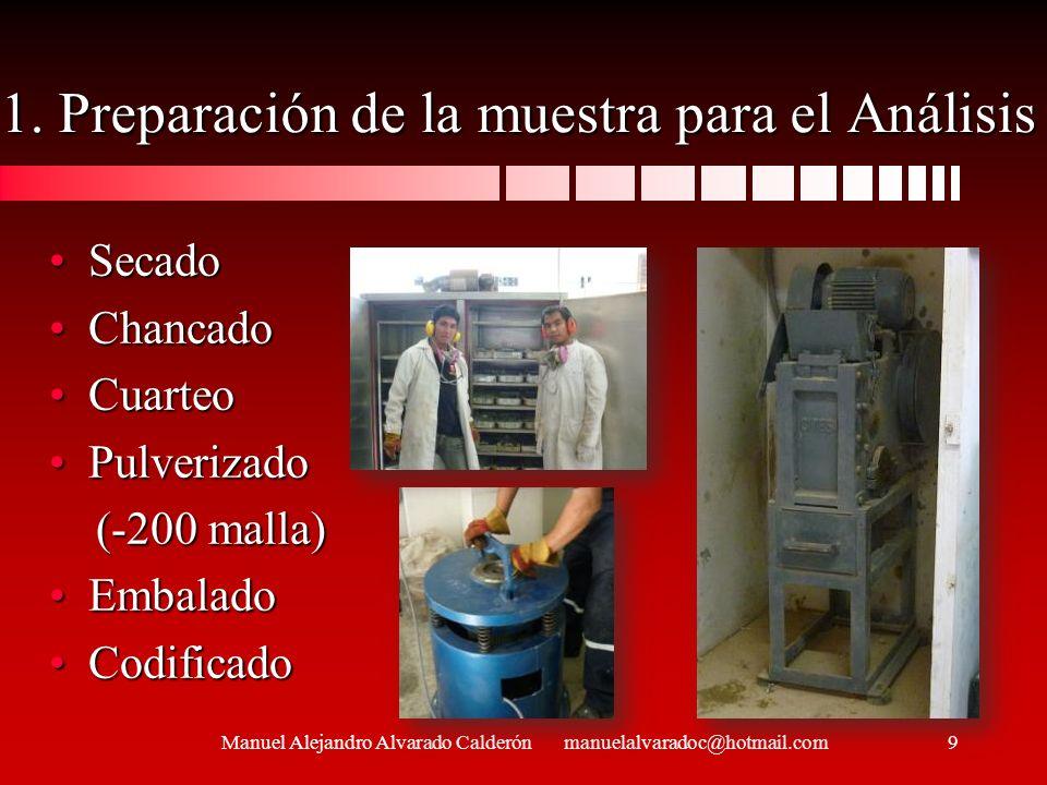 1. Preparación de la muestra para el Análisis