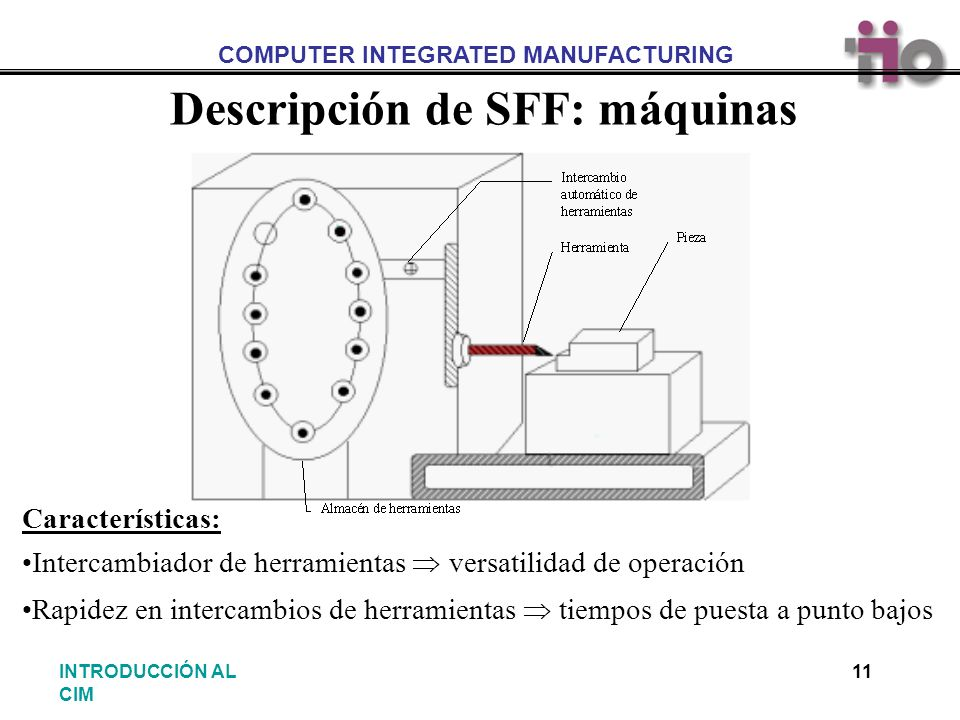 Descripción de SFF: máquinas