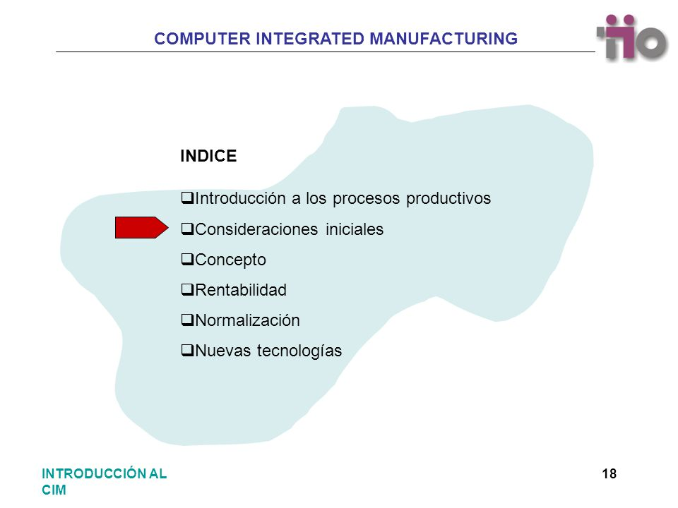INDICEIntroducción a los procesos productivos. Consideraciones iniciales. Concepto. Rentabilidad. Normalización.
