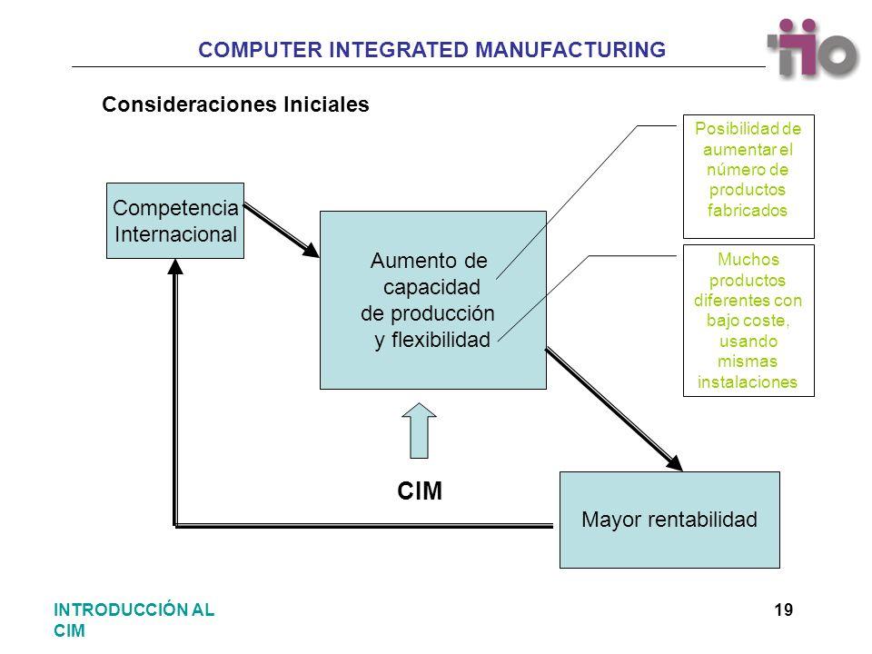 Posibilidad de aumentar el número de productos fabricados