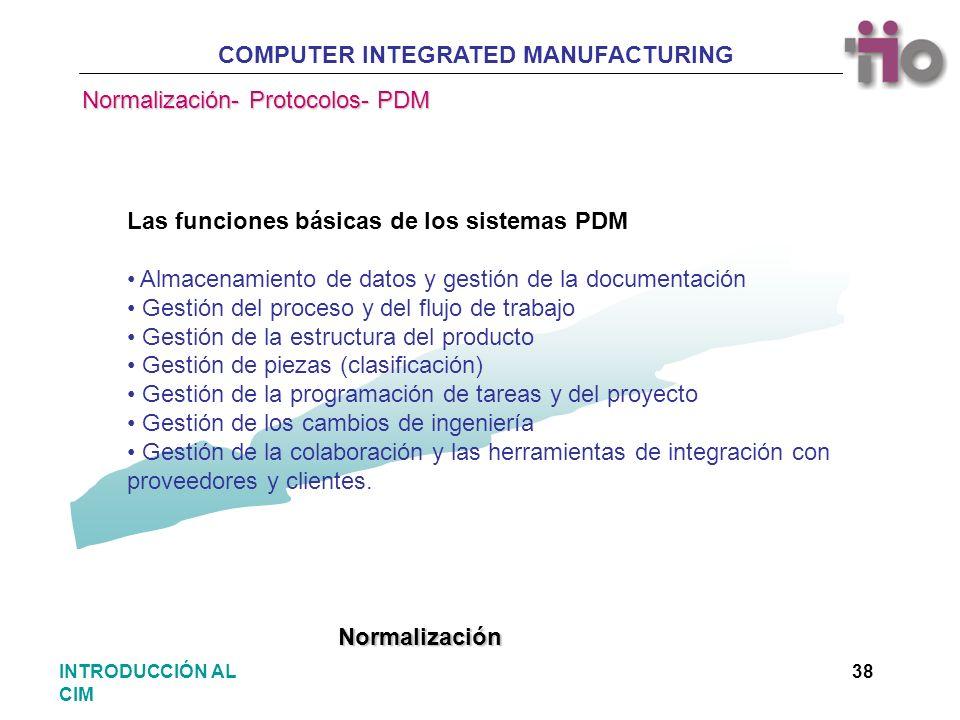 Normalización- Protocolos- PDM
