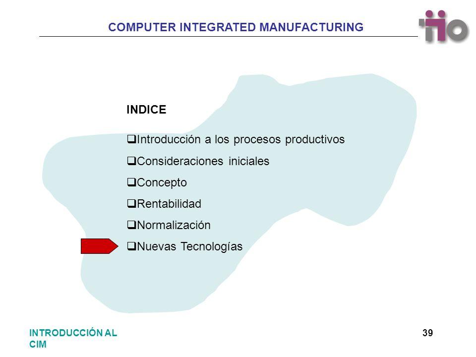 INDICE Introducción a los procesos productivos. Consideraciones iniciales. Concepto. Rentabilidad.