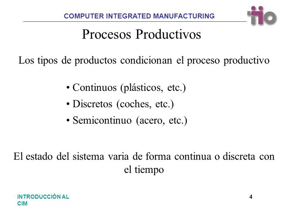 Procesos Productivos Los tipos de productos condicionan el proceso productivo. Continuos (plásticos, etc.)