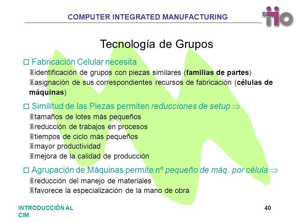 Tecnología de Grupos Fabricación Celular necesita
