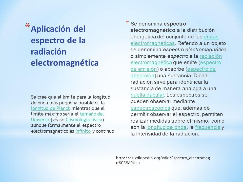 Aplicación del espectro de la radiación electromagnética