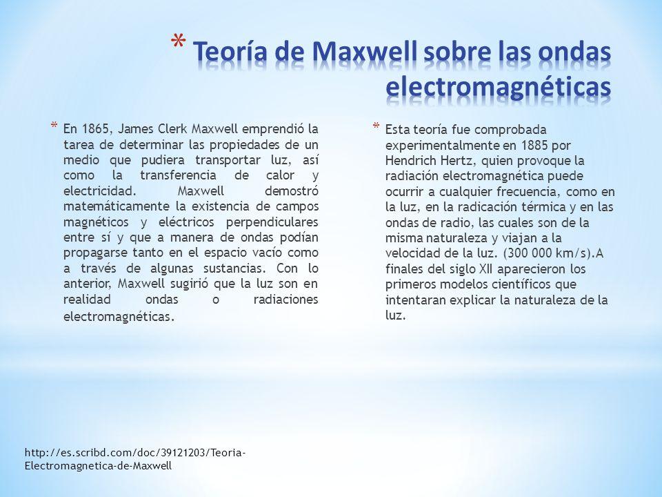 Teoría de Maxwell sobre las ondas electromagnéticas
