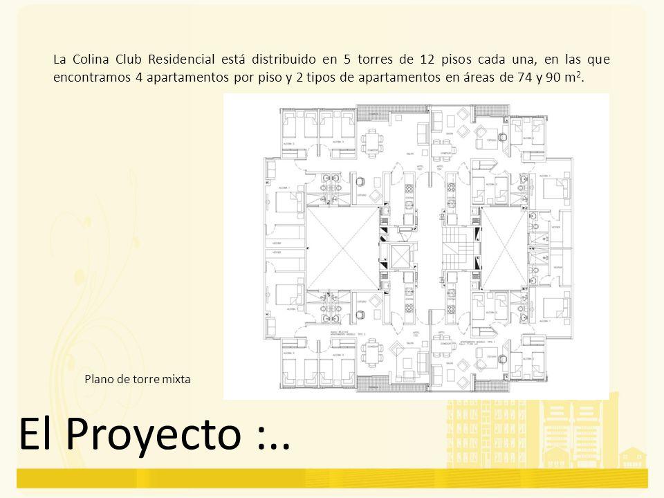 La Colina Club Residencial está distribuido en 5 torres de 12 pisos cada una, en las que encontramos 4 apartamentos por piso y 2 tipos de apartamentos en áreas de 74 y 90 m2.