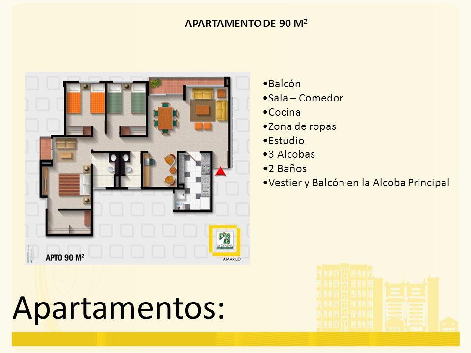 Apartamentos: APARTAMENTO DE 90 M2 Balcón Sala – Comedor Cocina