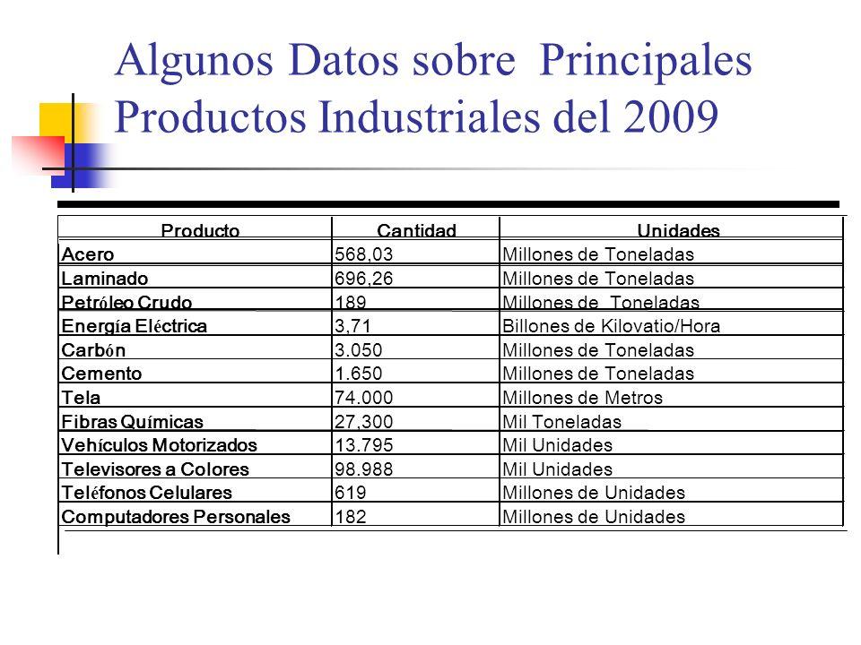 Algunos Datos sobre Principales Productos Industriales del 2009